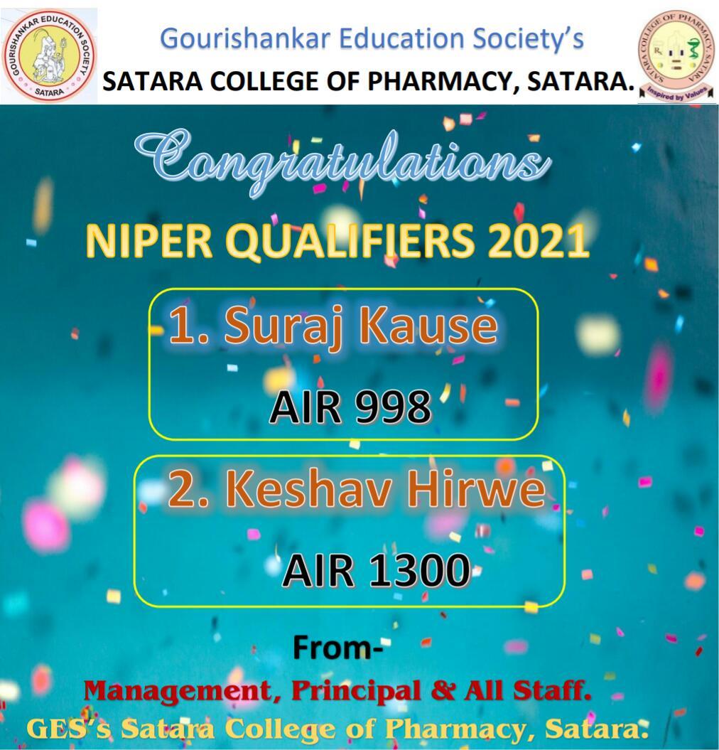 NIPER Qualifiers 2021