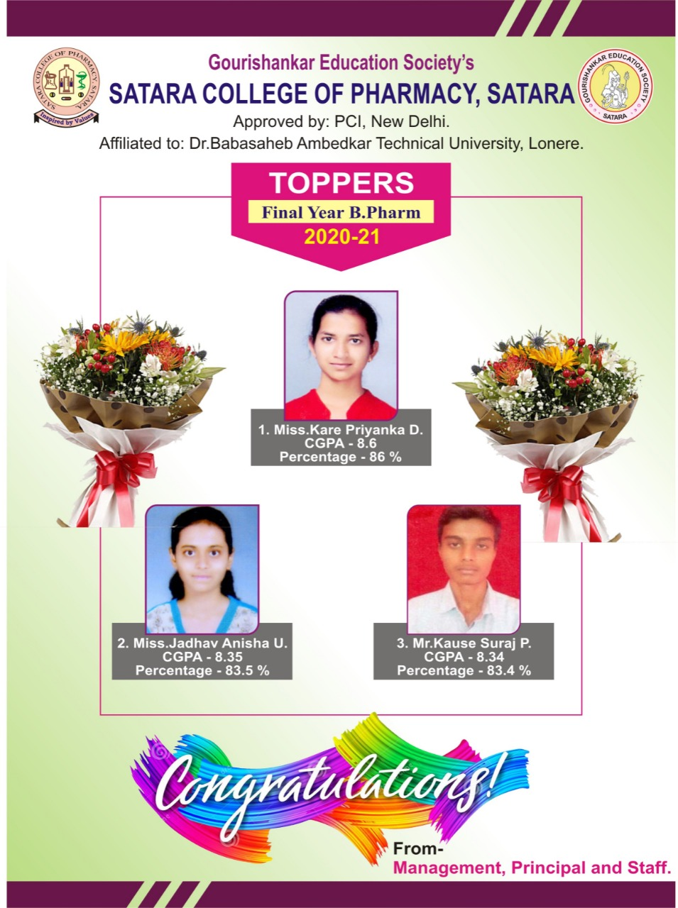 Final Year B.Pharmacy Toppers