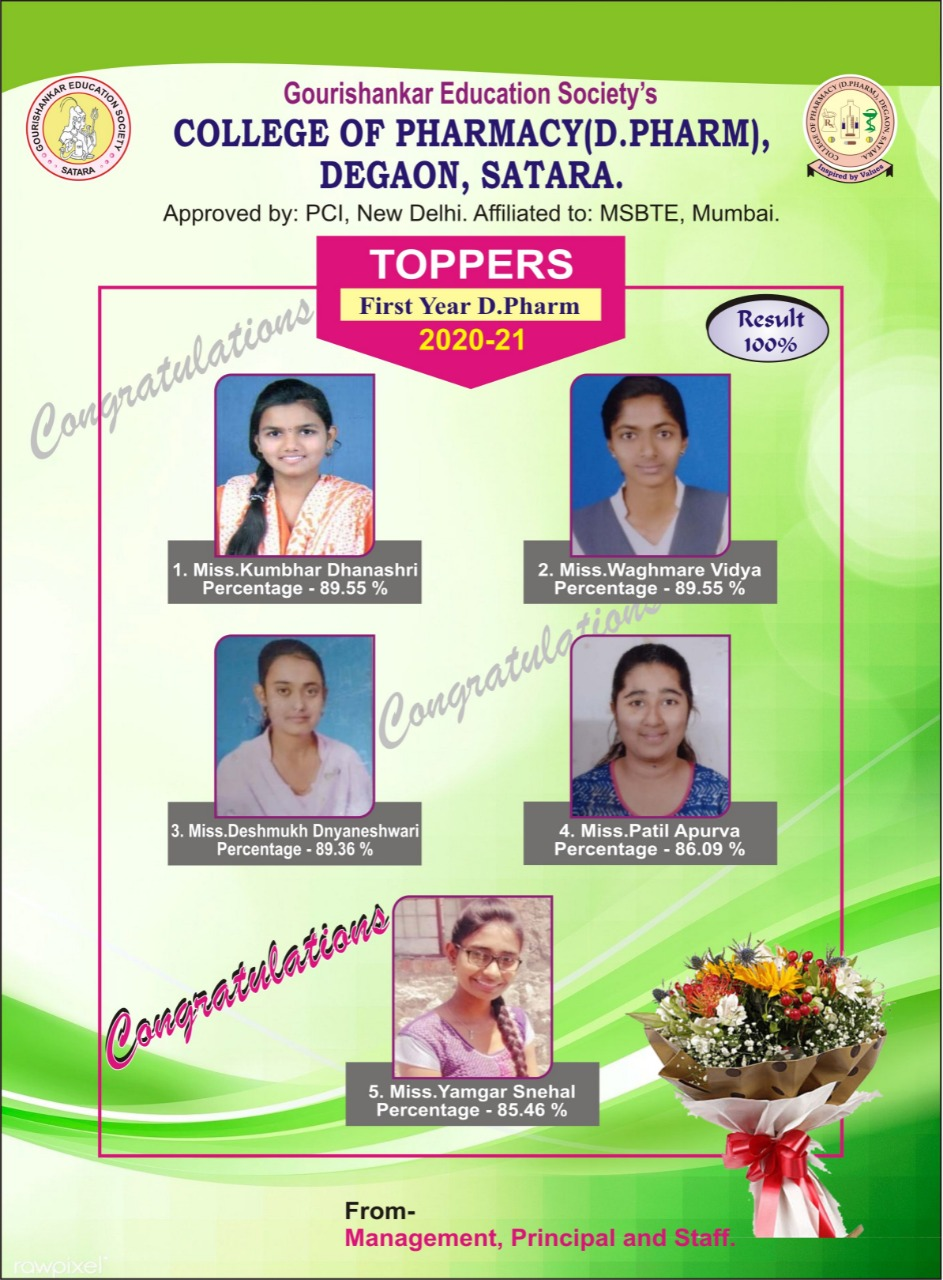 First Year D.Pharmacy Toppers 2020-21