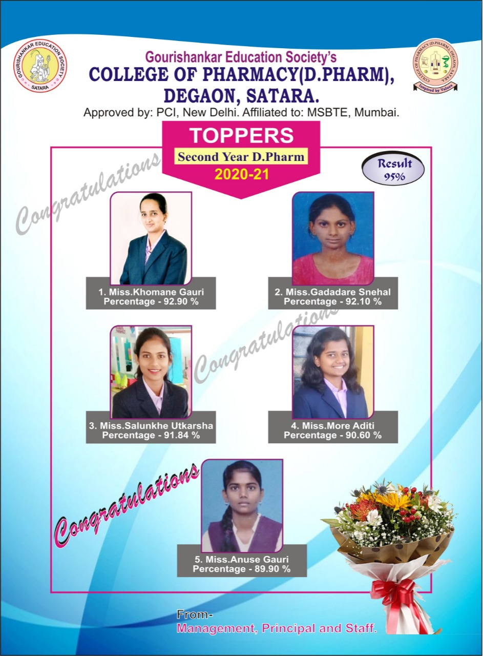 Second Year D.Pharmacy Toppers 2020-21