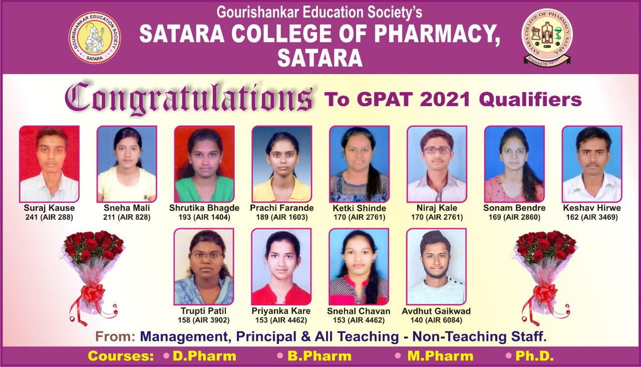 GPAT Qualifiers 2021